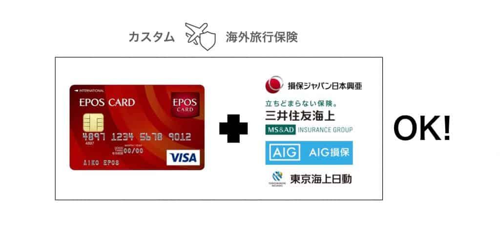 クレジットカードの海外旅行保険に保険会社の追加補償