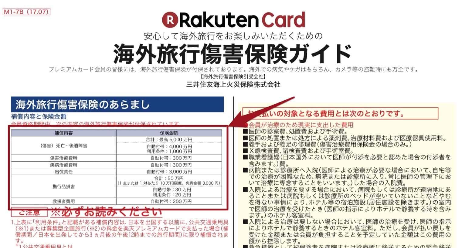 楽天プレミアムカードの海外旅行保険補償内容