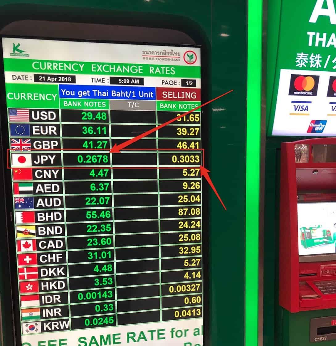 空港の為替レート表記
