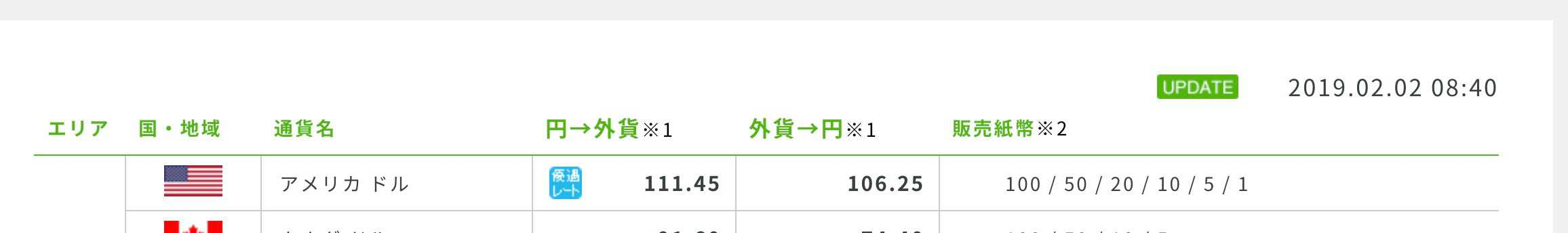 羽田USD 2018 2 2