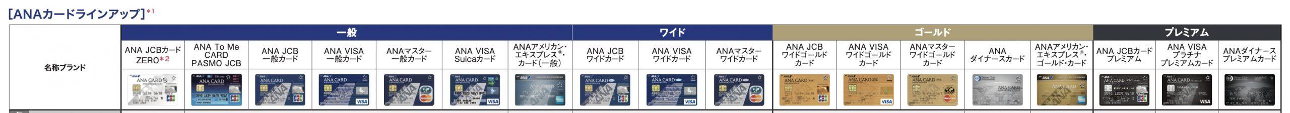 ANAカードの分類一覧